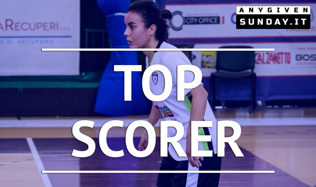 Top scorer